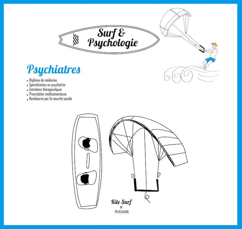 psychologie biarritz